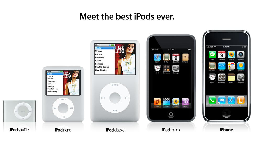 The iPod Family
